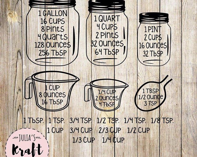 Mason Jar Kitchen Conversion Chart OR Spoon/Cup | Etsy | Mason jar kitchen, Baking measuring cups, Kitchen cabinets measurements
