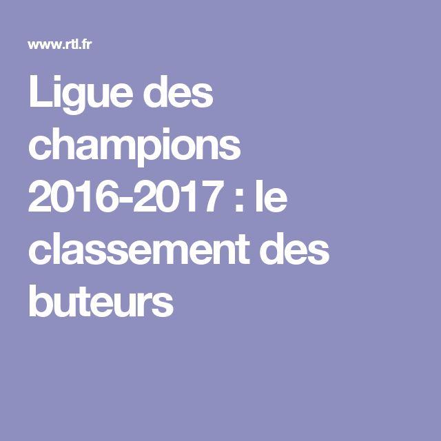 Ligue des champions 2016-2017 : le classement des buteurs