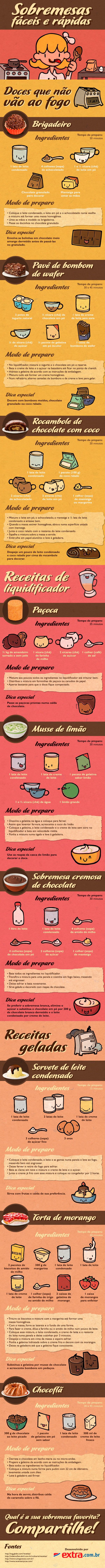 Infográfico - Receitas de Sobremesas Fáceis e Rápidas