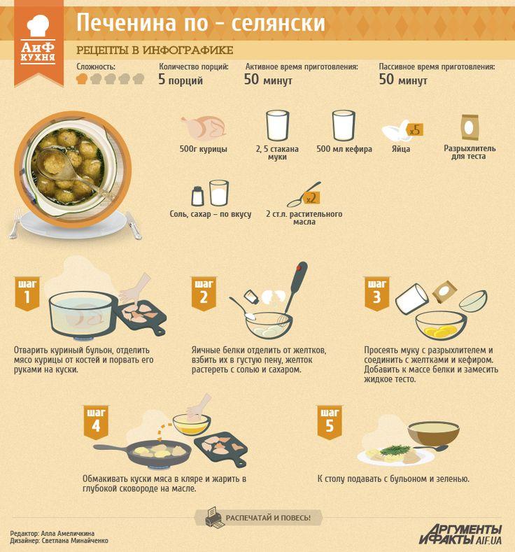 Печенина по-селянски   Рецепты в инфографике   Кухня   АиФ Украина