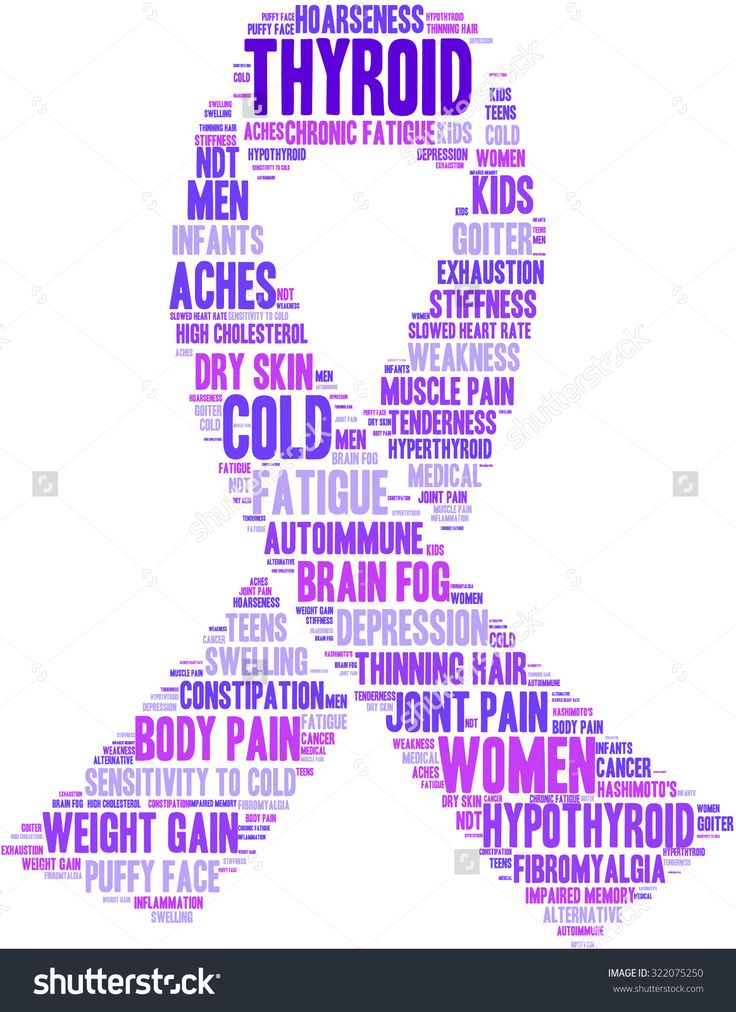 Everything there is to know about thyroid cancer Ribbon ...