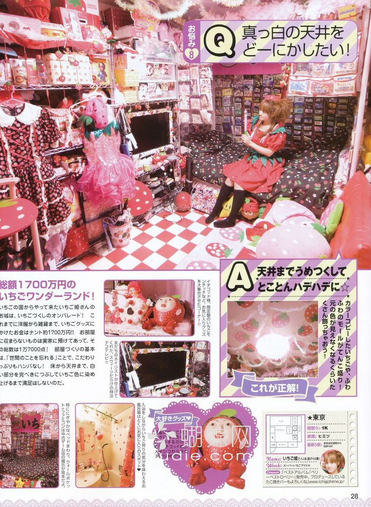 Kawaii room: