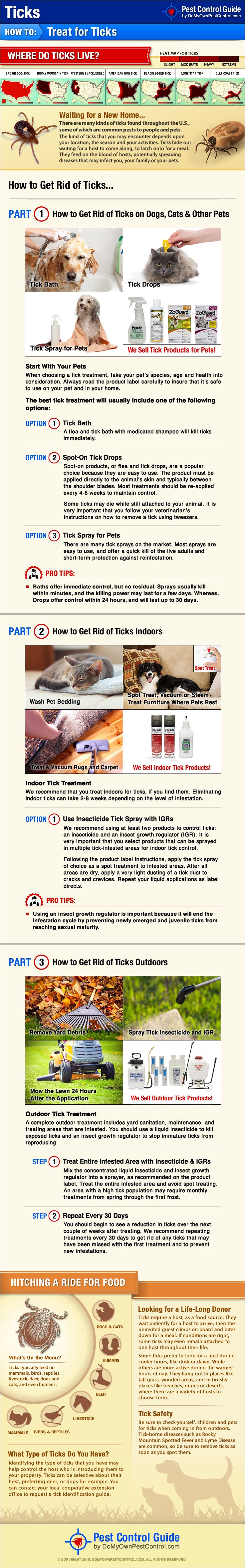 Learn how to get rid of ticks with the DIY tick treatment guide. Use this tick control kit when following these steps: http://www.domyownpestcontrol.com/tick-control-kit-p-2924.html