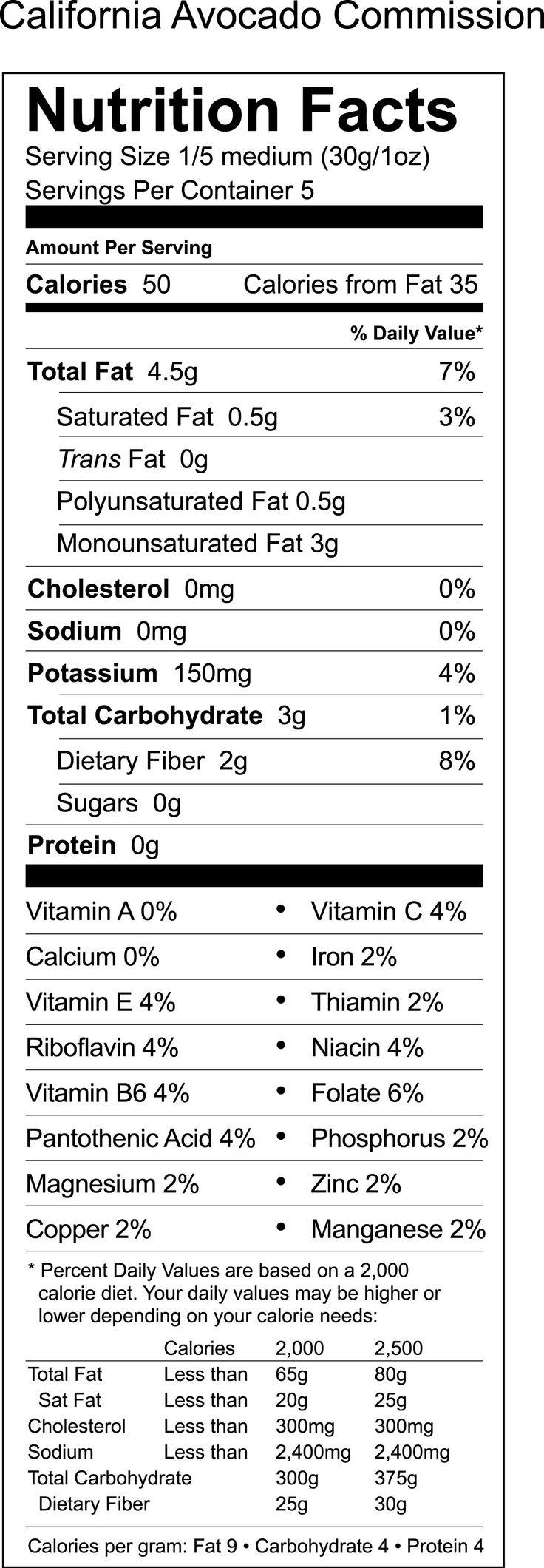 Avocado Nutritional Information   California Avocado Commission