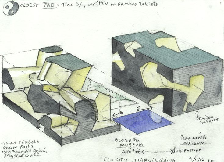 Best Architecture Sketches Images On Pinterest Arches