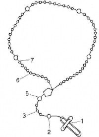 55 best reflection images on pinterest | catechism ... diagram rosary beads #13