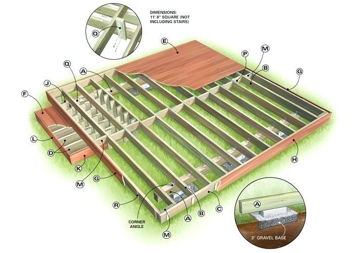 10x12 Deck Plans Island Deck Construction Drawings 10 X 12 Floating Deck Plans Building A Floating Deck Island Deck Decks Backyard