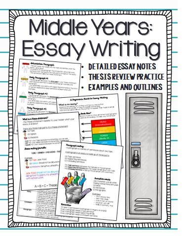 This unit plan is designed to help beginner essay writers how to effective essays. Using several different visuals in this unit as reminders, students can easily remember the important parts of essays and its elements. #essay #middleschool