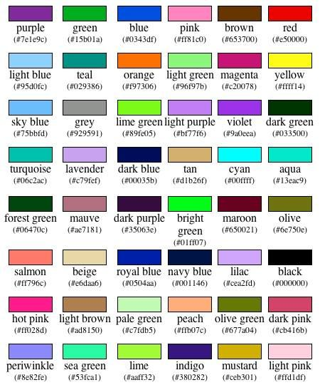 97 best Colours images on Pinterest Colours, Color palettes and - sample html color code chart