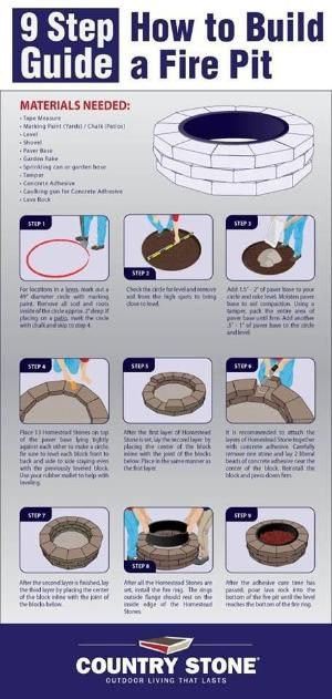 How to build a fire pit by lacy