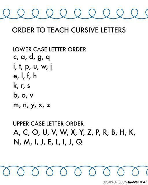 Best 25+ Order letter ideas on Pinterest Teaching abcs, Writing - order letter