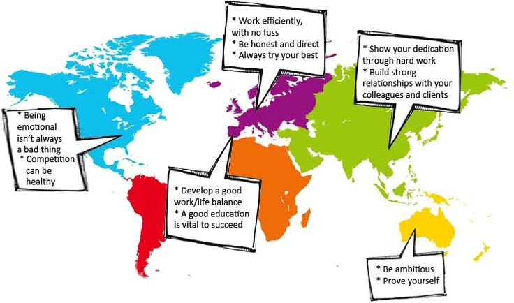 Education World: Help for Homework Hassles