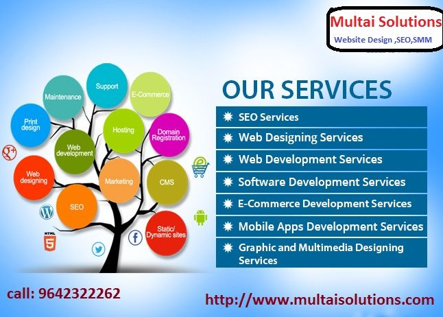 We Provide Web Design And Development Services In Hyderabad Our Services Have A Professional And Kno Web Development Design Website Design Services Web Design