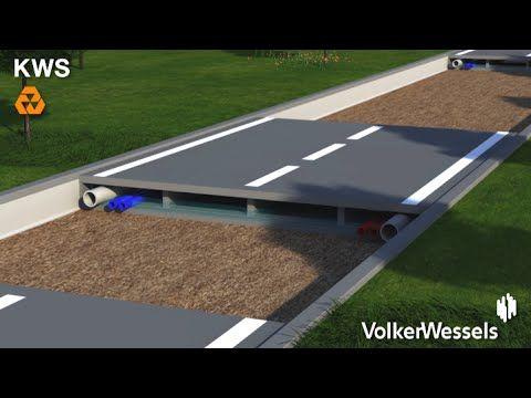 3D Animatie gemaakt voor KWS Plastic Road - YouTube