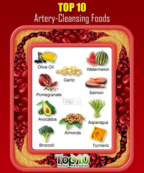 Top 10 Artery-Cleansing Superfoods