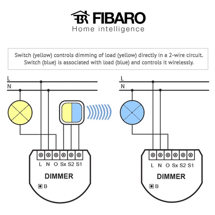 54 best images about fibaro z wave on un heating systems and shutters