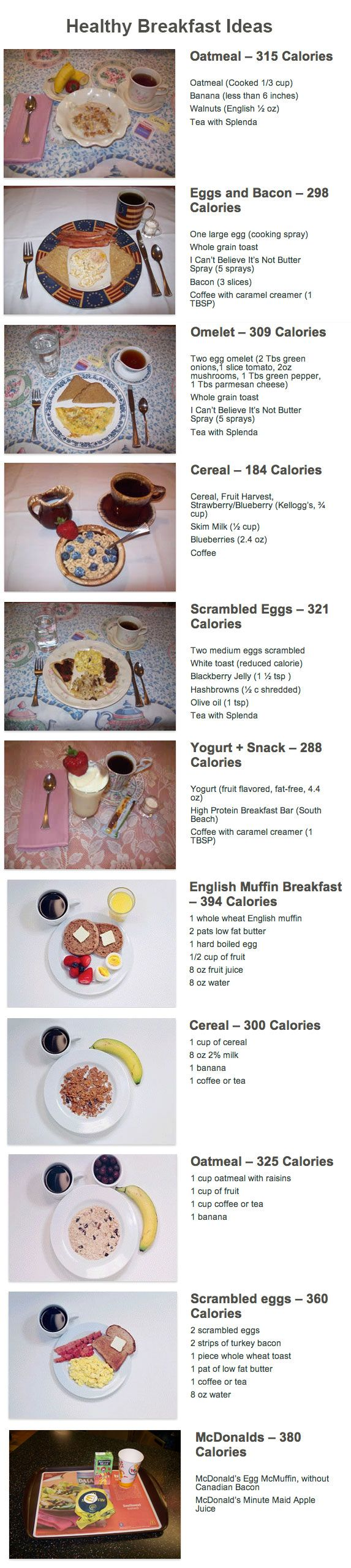 Healthy and Light Breakfast Ideas  Source: http://www.diet-blog.com/08/10_breakfast_ideas_with_photos.php http://www.diet-blog.com/07/what_do_300_calorie_meals_look_like.php/3
