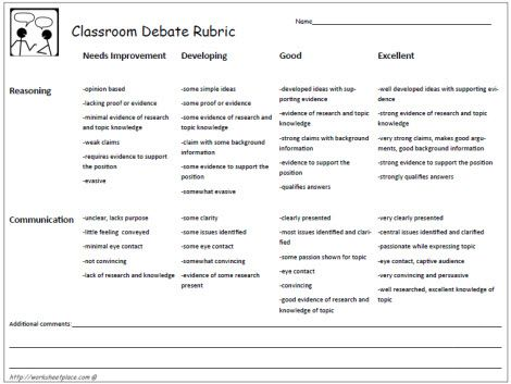 classroom debate essay Structured academic debate: booker t in a follow-up writing assignment students will express their own position in either a persuasive essay the class.