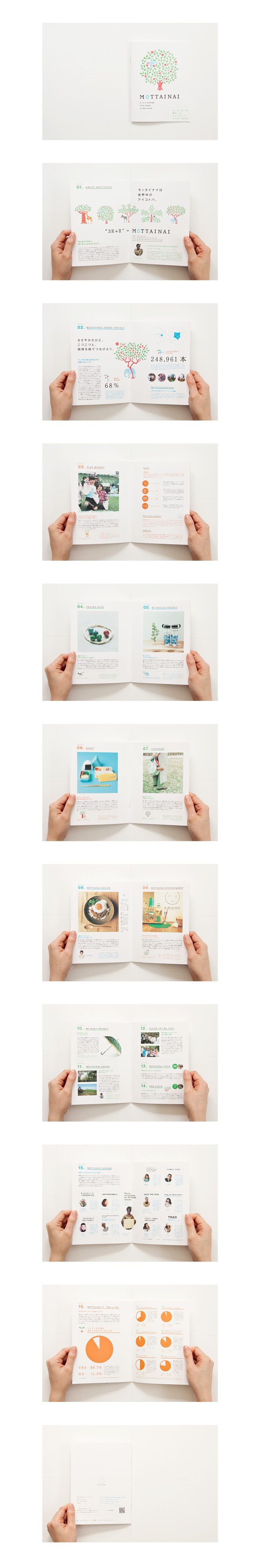 mottainai2011 book layout