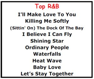 Top Karaoke Songs - Best Classic R & B Karaoke Songs - http://allpartystarz.com/uncategorized/best-classic-r-b-karaoke-songs.html