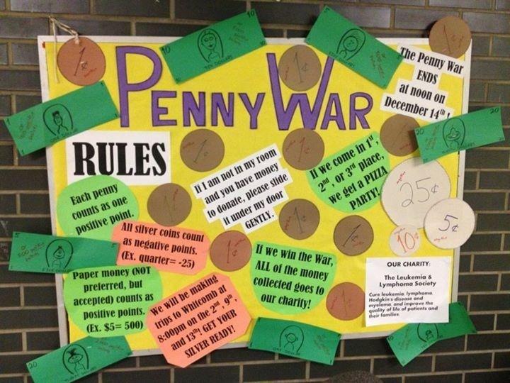 Penny Wars Bulletin Board & Program