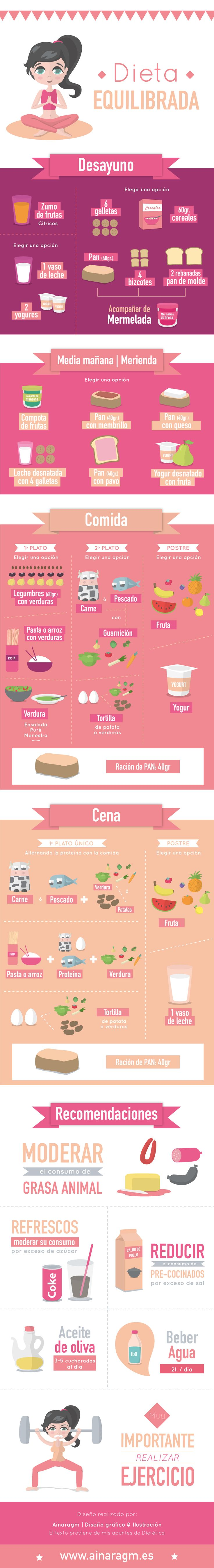 Infografía de una dieta equilibrada #alimentacion #dietetica #salud #infografia #diseno #ilustracion