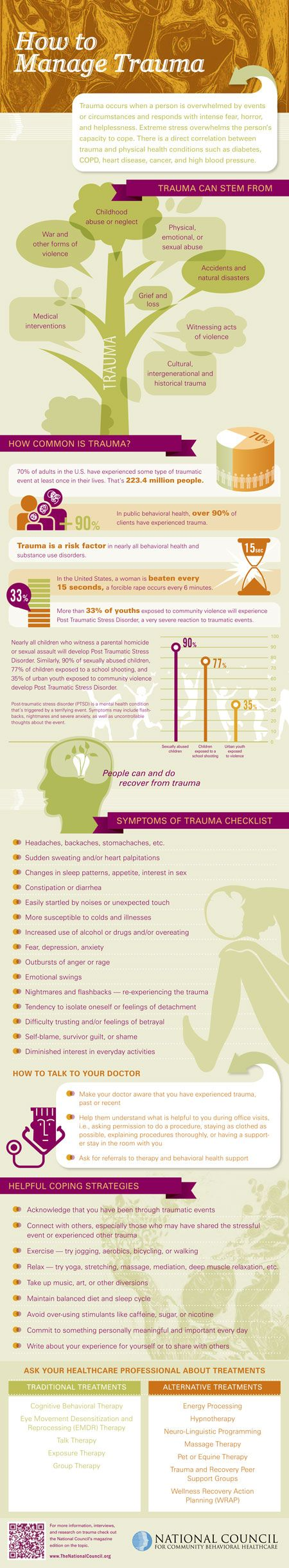 How to Manage Trauma by Monica Cassani at Beyond Meds