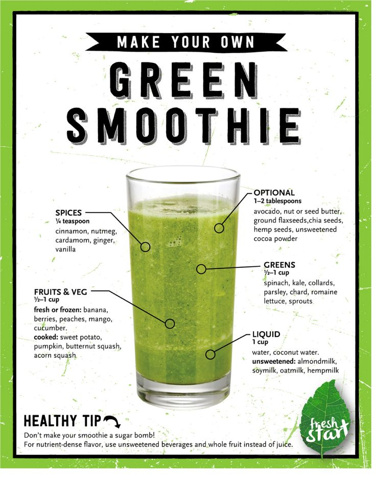 Benefits of Green Smoothies Health Connection Wholefoods