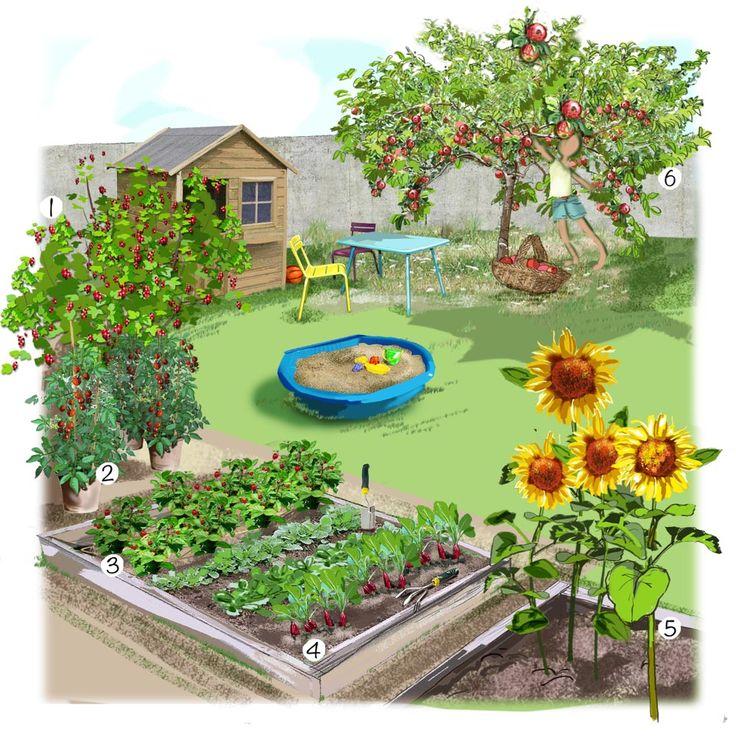 Un petit jardin - Cerca con Google creare un giardino Pinterest - abo mein schoner garten