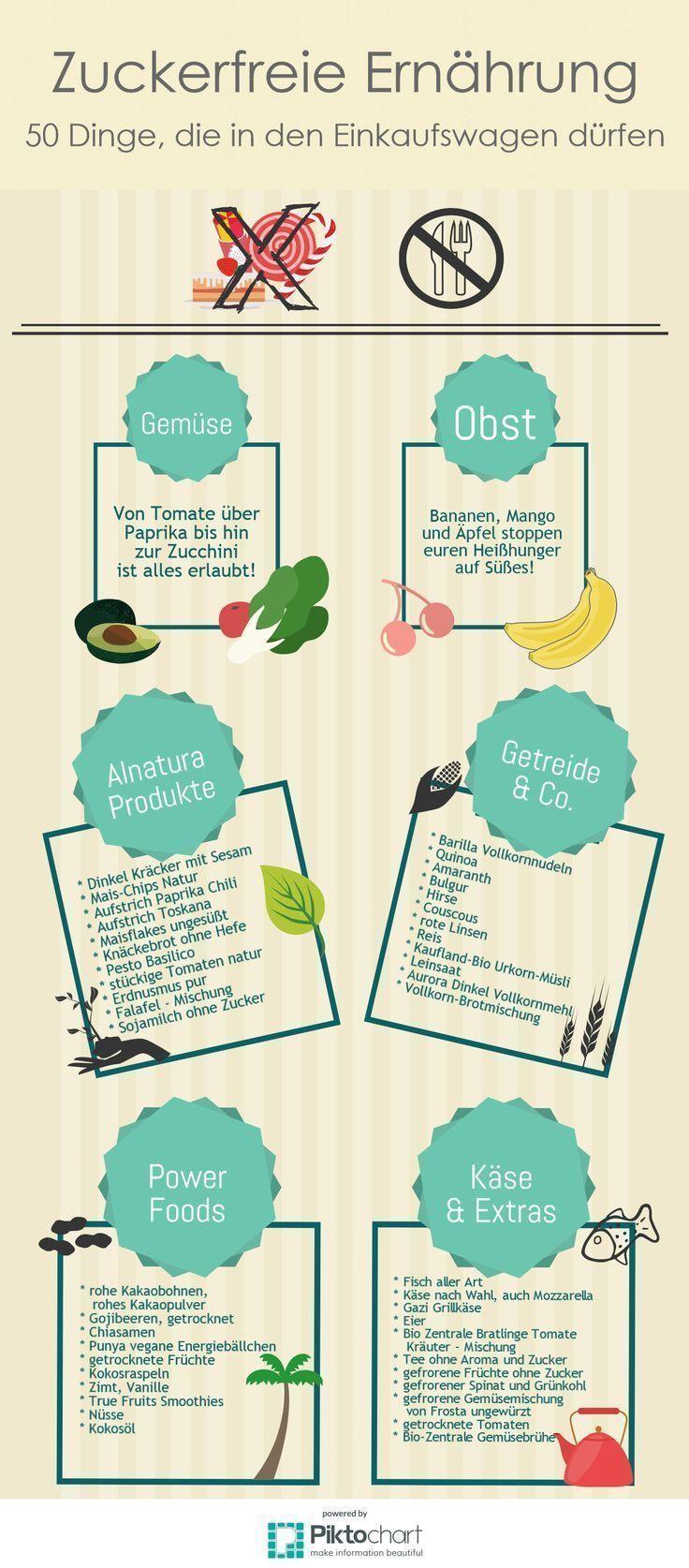 Zuckerfreie Diät ist für Sie schwierig? Dann folgen Sie unseren Einkaufstipps