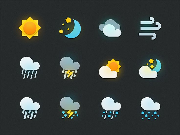 Weather icons by Neven