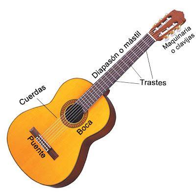 Metodo De Guitarra Acustica: Partes de la Guitarra