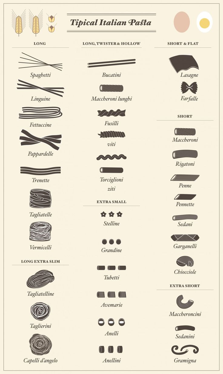 34 Different Pasta Shapes Explained