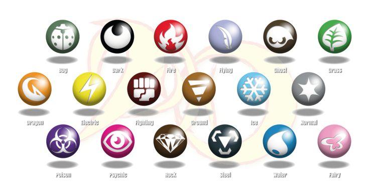 Pokemon Dyko - New type symbols - Fairy Type added by BlackySpyro on DeviantArt