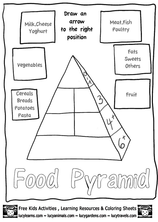 food pyramid printables for kids food guide pyramid worksheet lucy 39 s food pyramid worksheets for. Black Bedroom Furniture Sets. Home Design Ideas