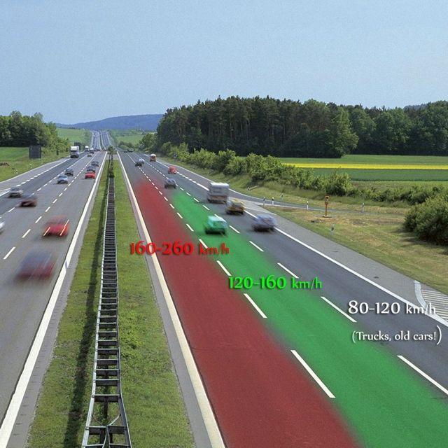Das Autobahn explained! Gotta love those lane speed limits.  I take the third lane in an Audi anytime!