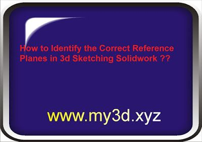 my3D: How to Identify the Correct Reference Planes in 3d...