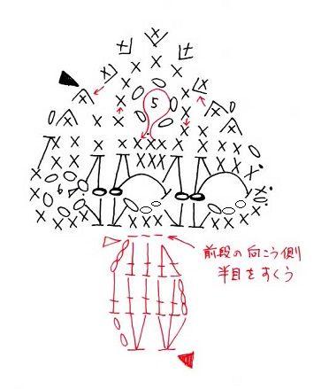 またまたまた、ご要望にあったモチーフを作ってみました^^ ララッラッファラッド、ド♪  編み図です↓  かぎ針編みの編み方の基礎はこちら↓を参考...