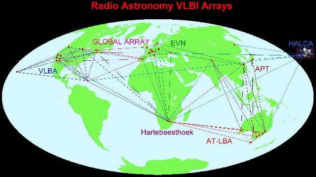 Current VLBI networks
