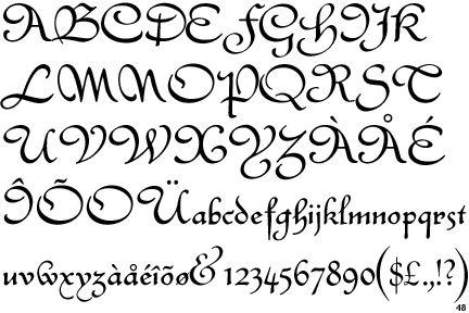 Tipos de letras                                                                                                                                                      Más