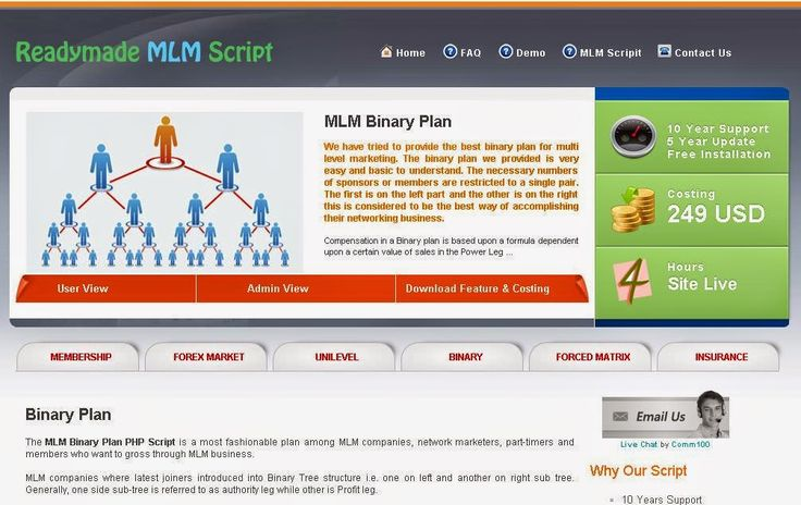 Our expert programmers and software developers work extensively in creating a powerful and feature rich MLM script with unique front end and backend which not only facilitates your MLM Members but also helps you run the MLM websites.