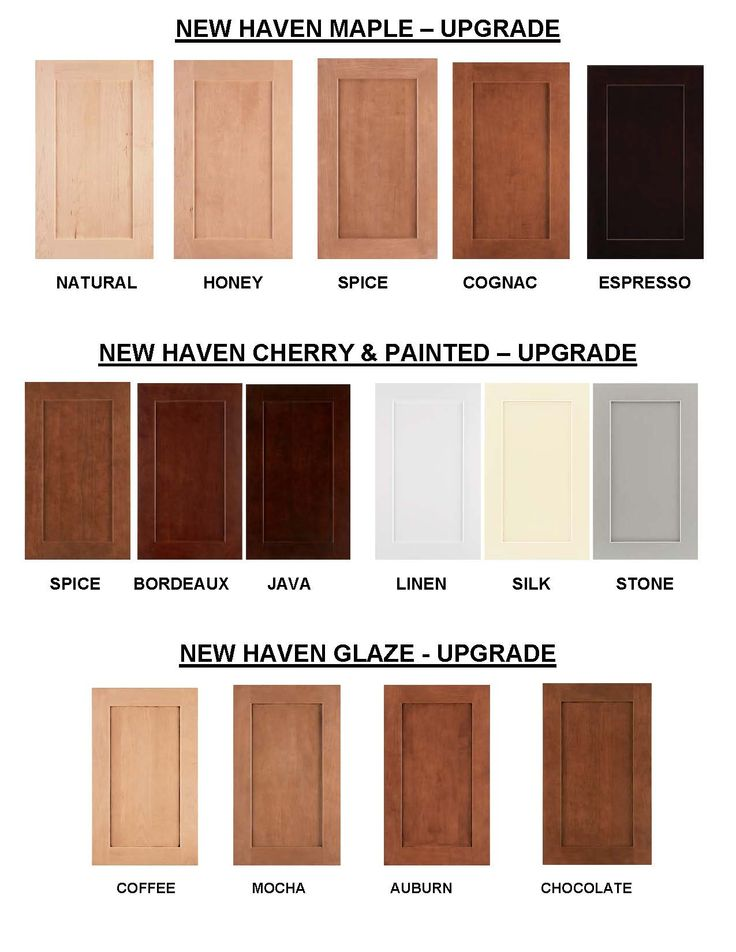 New haven cabinet colors new haven is a recessed panel for 15 panel solid wood door