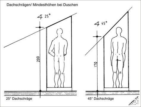 Planung badezimmer  Die besten 25+ Badezimmer planen Ideen auf Pinterest | Eigenheim ...