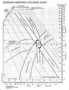 Recherche Comment calculer le trou anionique. Vues 21739.