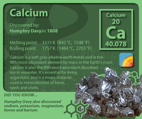 127 best Periodic Table of Elements images on Pinterest Earth - fresh periodic table titanium atomic mass