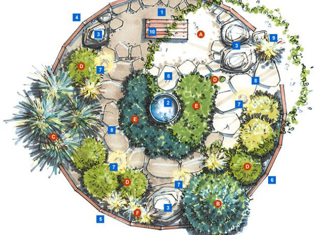 Find the perfect plants and design elements for a Northeast meditation garden.