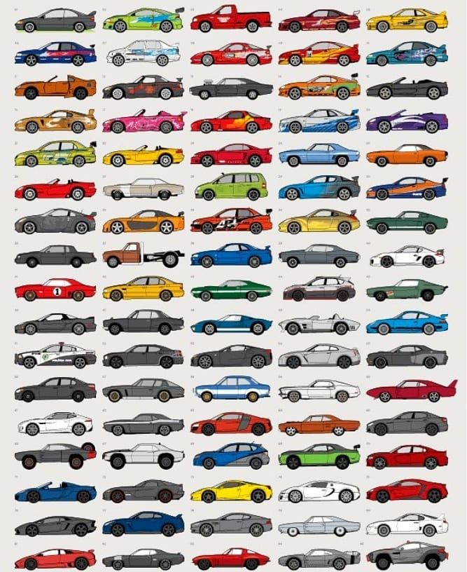 The Cars Of Fast And Furious On Instagram Wow An Awsome Poster