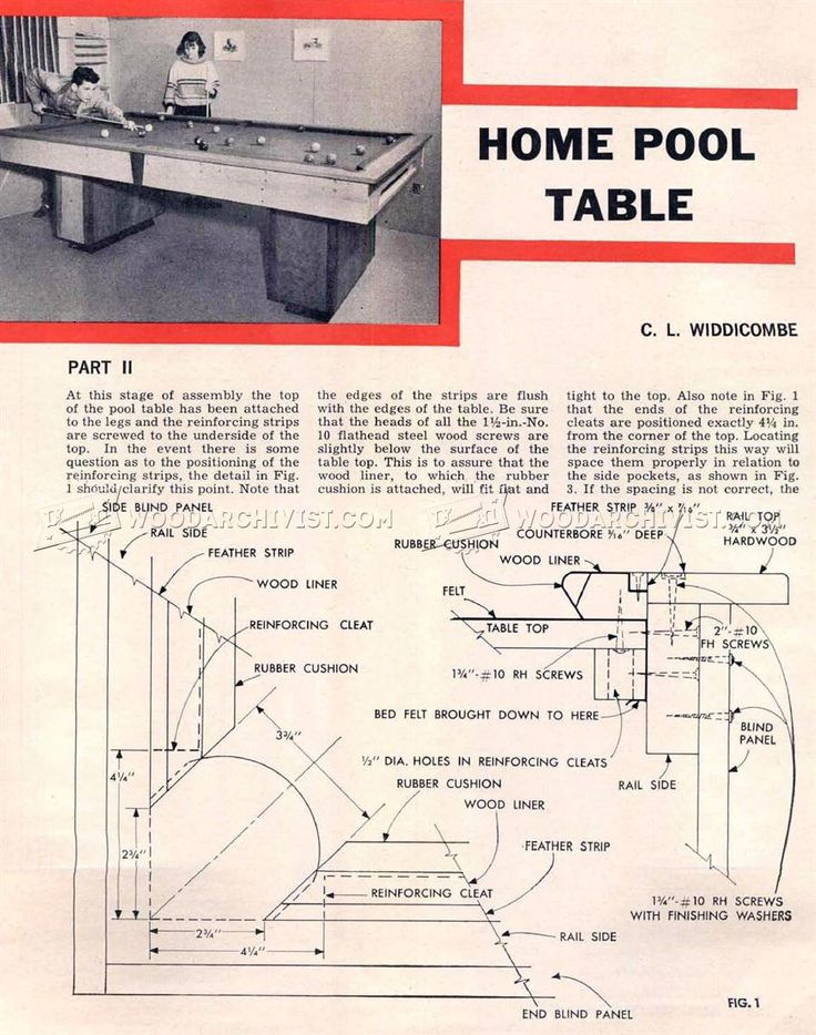 1000 ideas about diy pool table on pinterest game room for Pool table woodworking plans