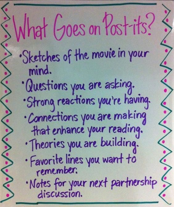 On the Reading Anchor Chart by darla