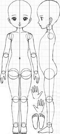 bjd doll blueprints - Google Search